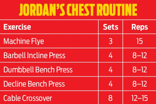 Chest Exercise Chart | New Calendar Template Site