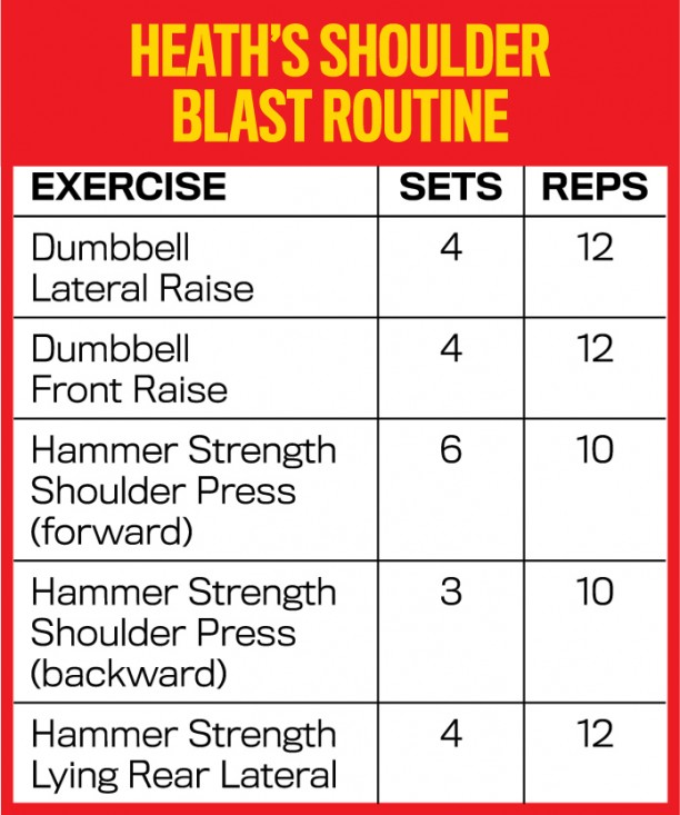 Shoulder routine for mass